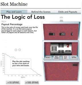 The Logic of Loss