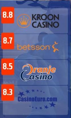 casino.nl_vergelijker