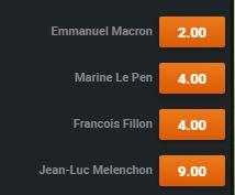 Franse Presidentsverkiezingen