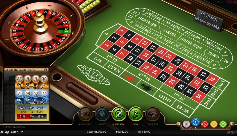 minimale inzet roulette holland casino