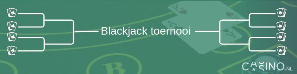 Casino.nl blackjack toernooi uitleg
