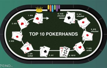 casino.nl top 10 poker starthanden