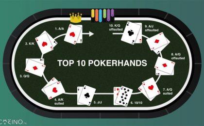 casino.nl top 10 poker starthanden