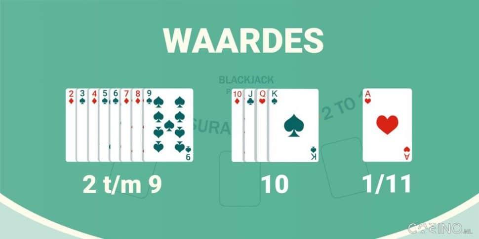 casino.nl Blackjack waarde van de kaarten
