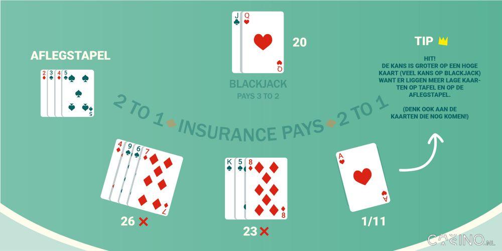 Casino.nl blackjack uitleg - strategie kaarten tellen: voor en nadelen