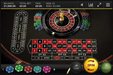 Red Tiger European Roulette